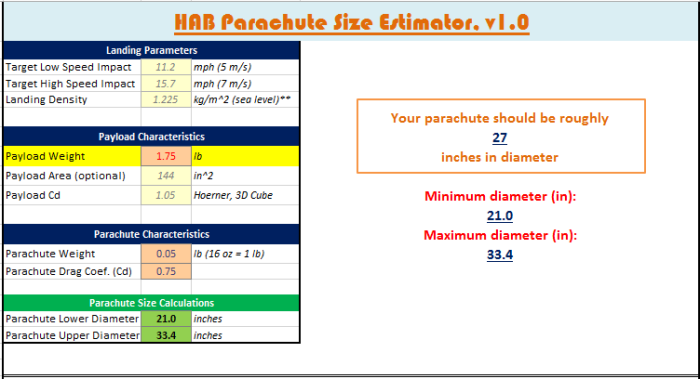 HAB_para_size_estimator